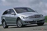 奔驰R级,买车,购车,汽车,降价,优惠