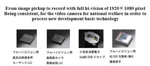日立称蓝光摄像机最早秋季出 容量达7GB