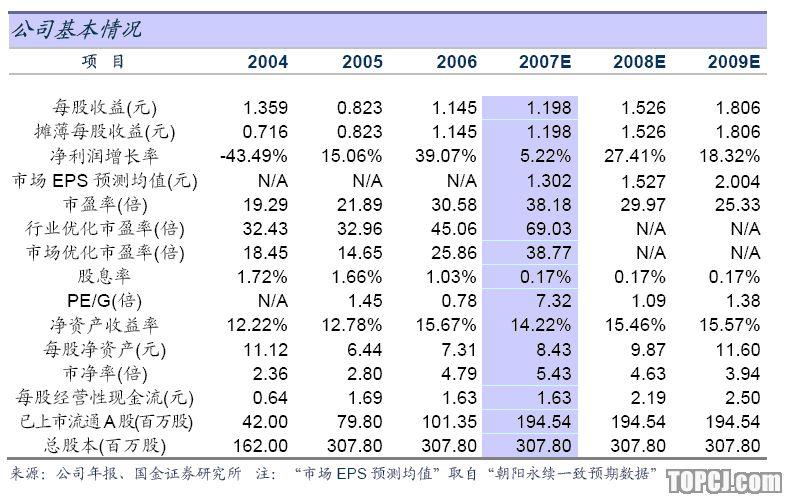 国金证券:航天信息 业绩与股价匹配 给予持有