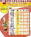 组图:曼谷大运会闭幕 中国队登顶金牌榜俄第二