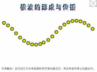 妙用WPS演示制作横波演示动画-搜狐数码