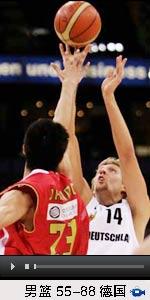 中国男篮欧战总结