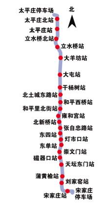 地铁5号线示意图 制图 杨立场