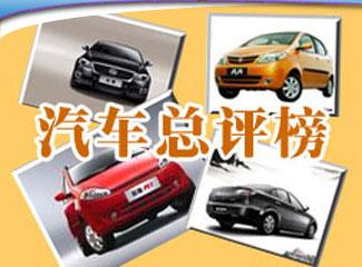 2007中国长春车市总评榜