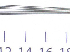3寸大屏光学防抖 松下广角卡片FX55评测