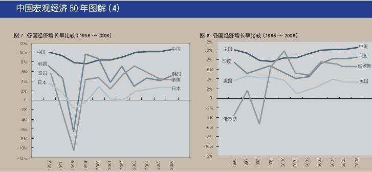 中国 宏观经济总量_中国宏观经济就业分析