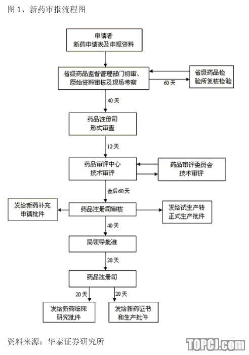 尿素内部泵结构图