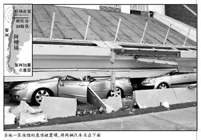 当地一家旅馆的屋顶被震塌,将两辆汽车压在下面