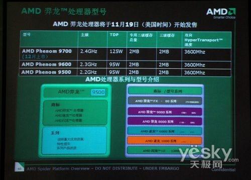 AMD真四核phenom处理器