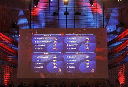 图文:欧洲杯抽签揭晓 16强逐队厮杀