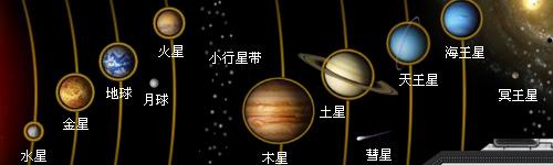 太阳系行星排列顺序