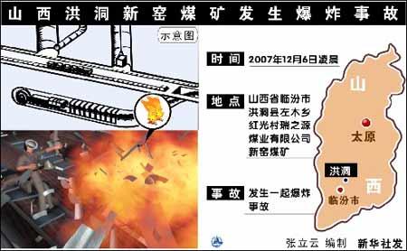 12月6日凌晨,山西省临汾市洪洞县左木乡红光村瑞之源煤业有限公司新窑煤矿发生一起爆炸事故。来自事故抢险救援指挥中心的消息说,截至6日20时,遇难矿工已增至70人。 新华社发