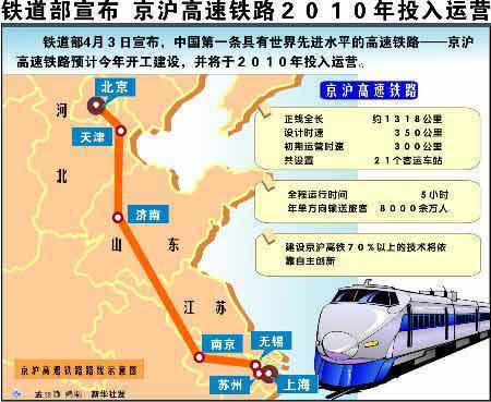 资料图:京沪高铁示意图