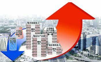 北京市政府工作报告 人均GDP首次纳入发展目