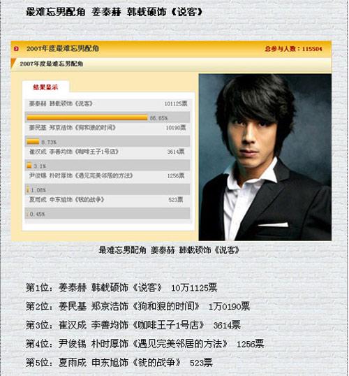 韩国媒体引用搜狐图片