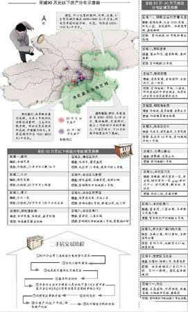 北京90万元以下房产分布示意图