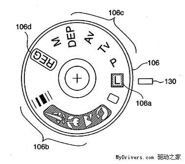 佳能将提供虹膜水印数码相片保护功能