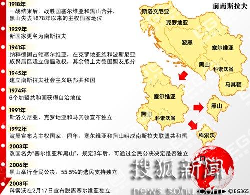科索沃单方面宣布独立-搜狐新闻