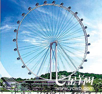 新加坡,幸福摩天轮