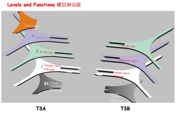 北京/北京首都国际机场T3航站楼基本情况介绍
