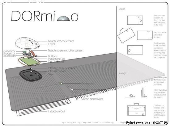 笔记本热能供电概念鼠标