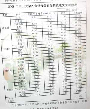 文/记者卢文洁图/顾展旭