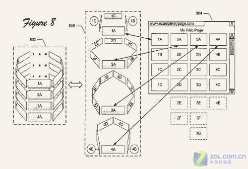 滚动显示界面 微软移动设备UI专利曝光