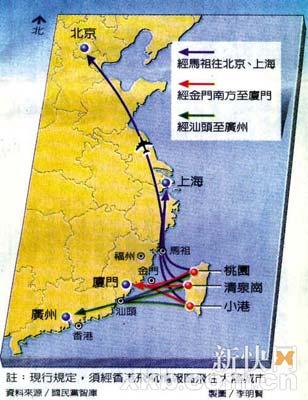 台湾规划两岸包机图