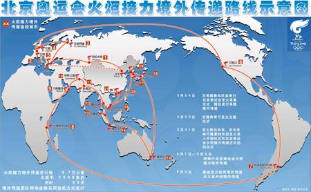 北京奥运圣火境外传递将纵横五大洲,历时33天。新华社