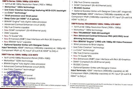 索尼2008 BRAVIA新品路线图泄露
