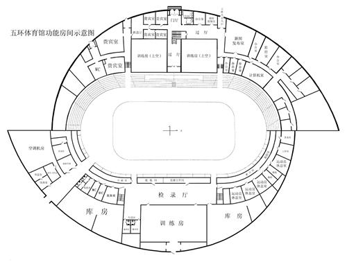 长春五环体育馆