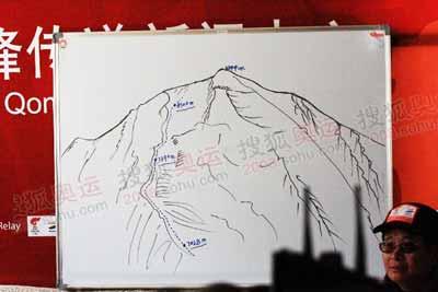奥运火炬珠峰登顶线路图