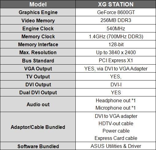华硕外置笔记本显卡XG Station价格披露
