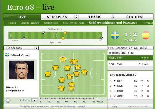 瑞典球员位置移动图