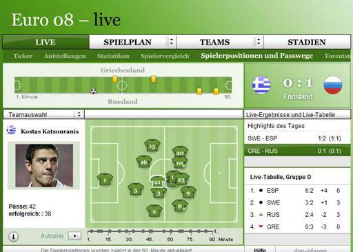 希腊球员位置移动图