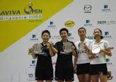 图文:[羽球]新加坡公开赛 杜婧/于洋获女双冠军