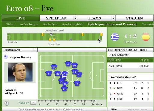 希腊球员跑动图