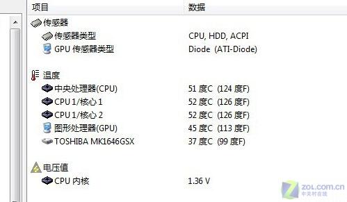 5999元双核独显! 东芝M306热门本评测