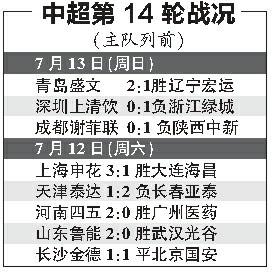 中超第14轮战况(主队列前)