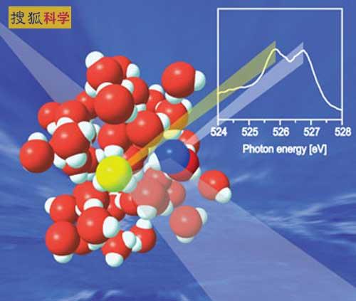 最新X射线光谱仪研究表明现有液态水结构理论是错误的