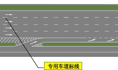 奥运会残奥会期间奥林匹克专用车道有关通告