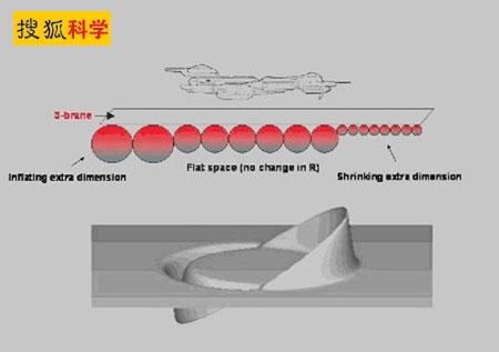 曲速引擎飞船运行时的空间扭曲变化