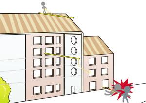 施工人员被吊机从屋顶带落,砸死一女子。 张叶 绘