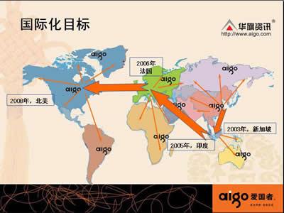华旗资讯国际化目标