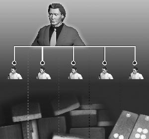 赌档组织架构 制图 李荣荣