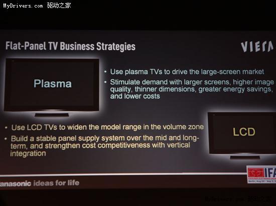 松下IFA展示超薄等离子电视