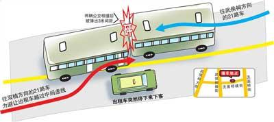 公交相撞过程示意图