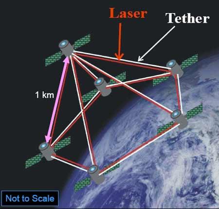 小卫星编队模拟图[资料图片]