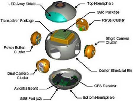 美AERCam微小卫星结构图[资料图片]