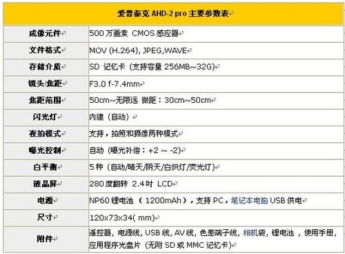 爱普泰克AHD-2 PRO全高清数码摄像机解析